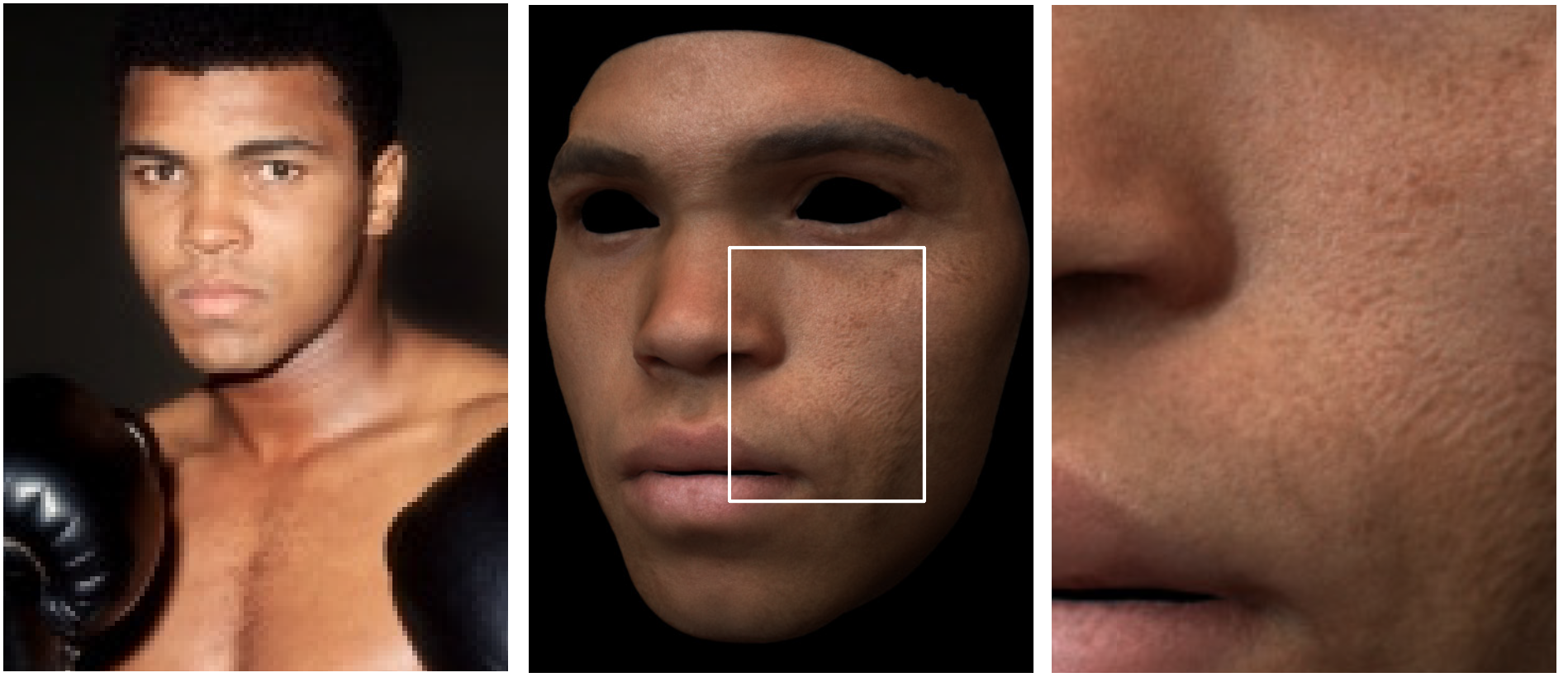 Face texture